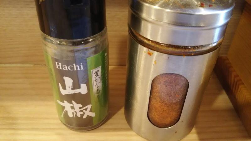 薬味 / 京都 ブログ ガイド